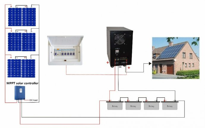 Complete Solar System For Home Use 5 Watt/solar Panel System