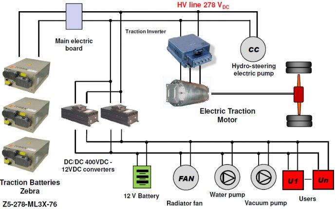Electric System - Merzie.net