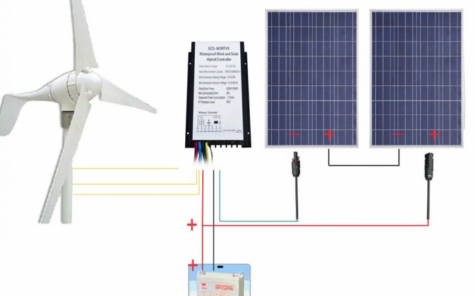 Popular Solar Electricity Kits-Buy Cheap Solar Electricity Kits