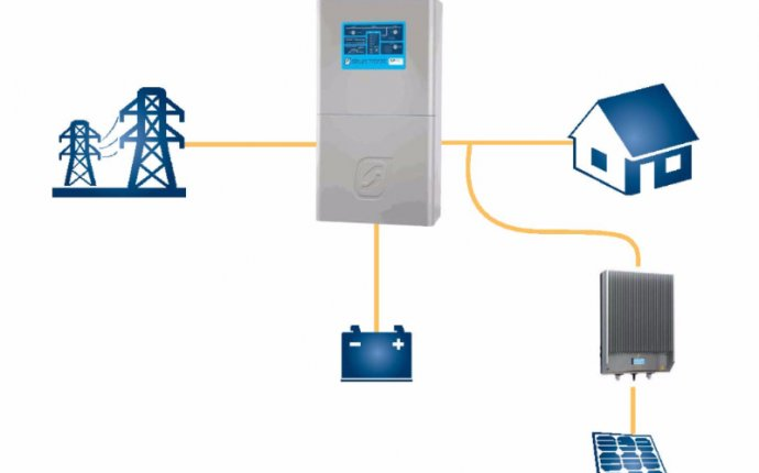 Solar Electricity (Hybrid) | Going Solar