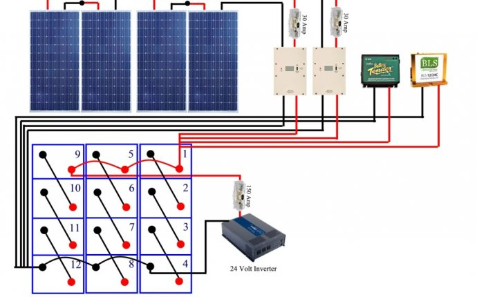 Solar Power Diagram - Merzie.net