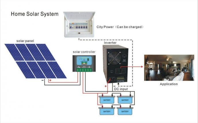 Solar Power System 10kw Off Grid/ 10kw Solar Kit, Solar Power