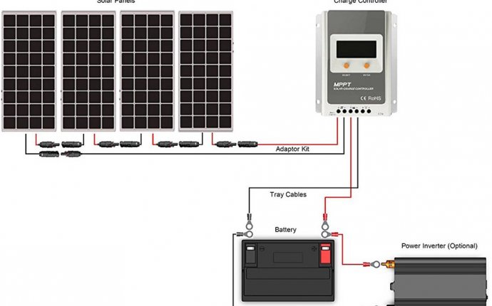 What are the Best Solar Panel Kits - Understand Solar