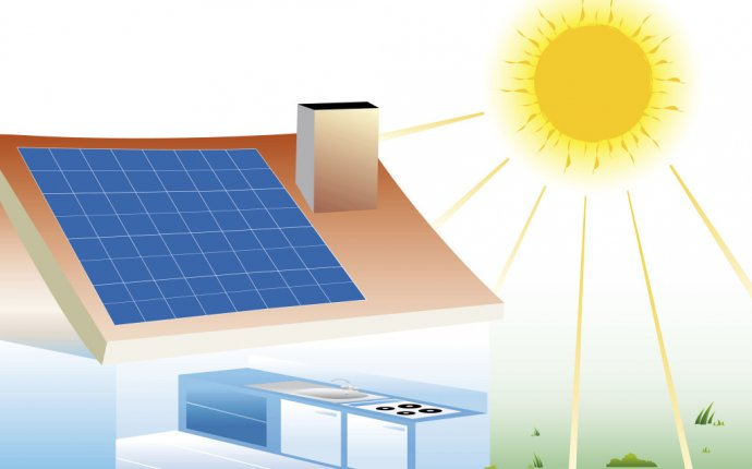 Designing a solar Power System